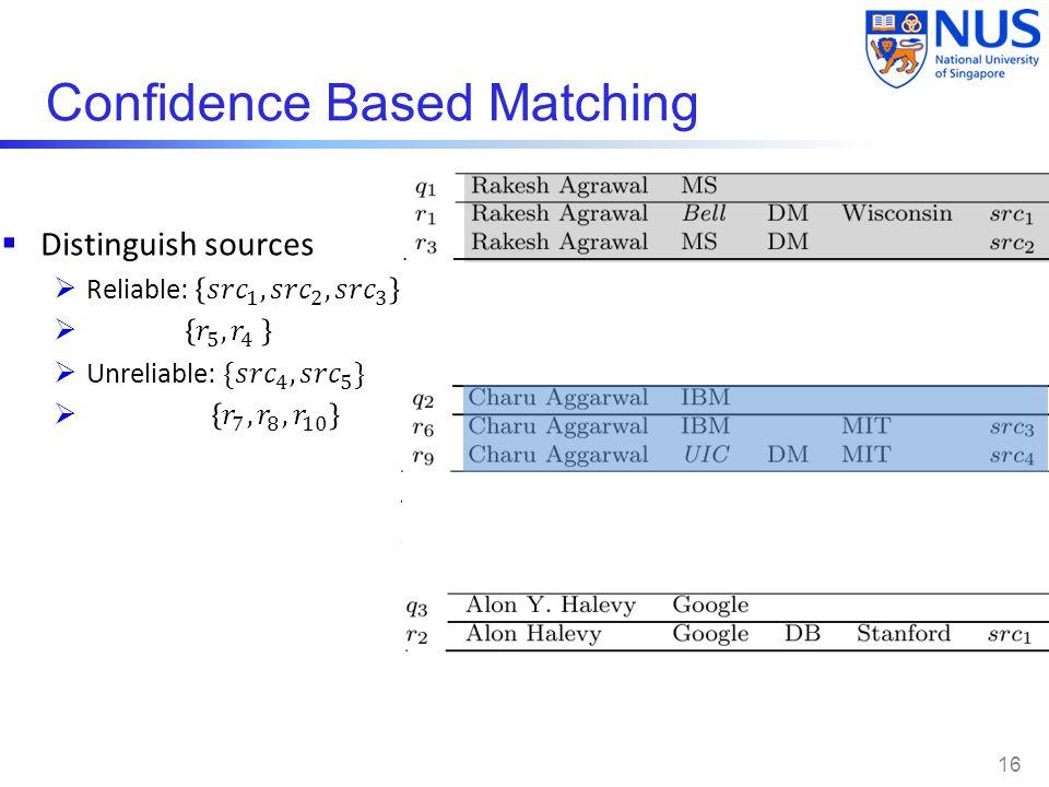Confidence Based Matching 16