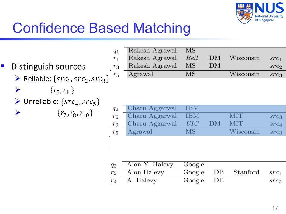 Confidence Based Matching 17