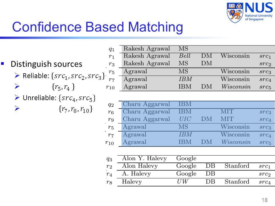 Confidence Based Matching 18