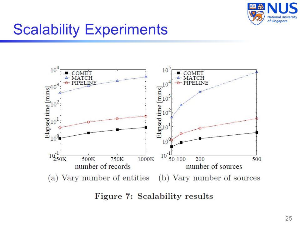 Scalability Experiments 25