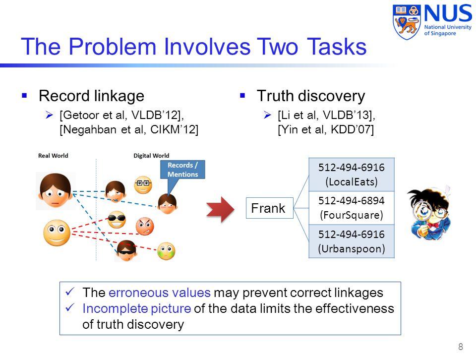 The Problem Involves Two Tasks  Record linkage  [Getoor et al, VLDB'12], [Negahban et al, CIKM'12]  Truth discovery  [Li et al, VLDB'13], [Yin et
