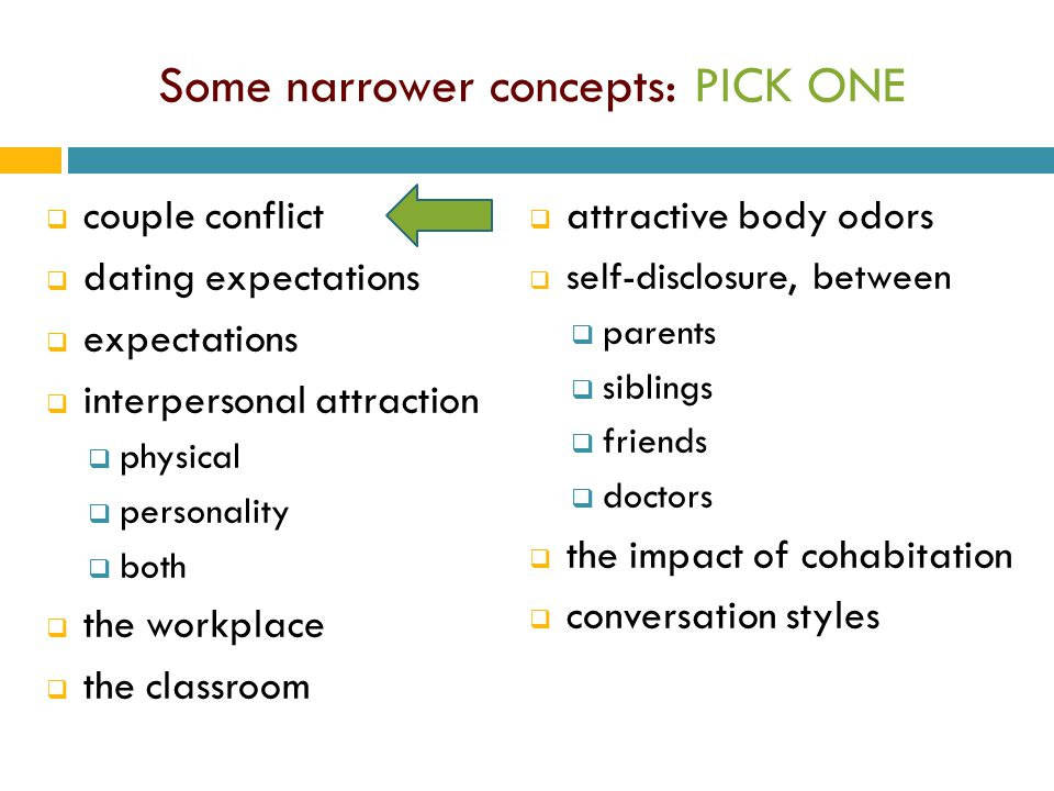 Some narrower concepts: PICK ONE  couple conflict  dating expectations  expectations  interpersonal attraction  physical  personality  both  t