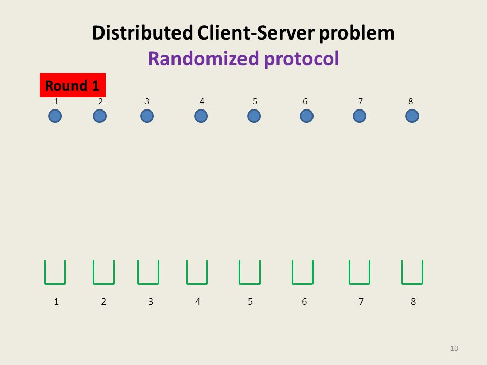 Distributed Client-Server problem Randomized protocol 10 12 345 678 1 2 3 4 5 6 7 8 Round 1