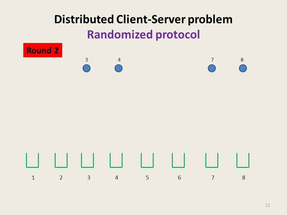 Distributed Client-Server problem Randomized protocol 12 34 78 1 2 3 4 5 6 7 8 Round 2