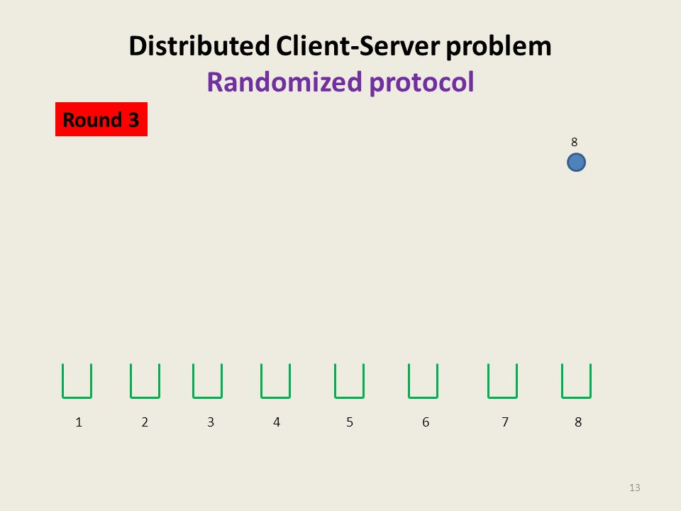 Distributed Client-Server problem Randomized protocol 13 8 1 2 3 4 5 6 7 8 Round 3