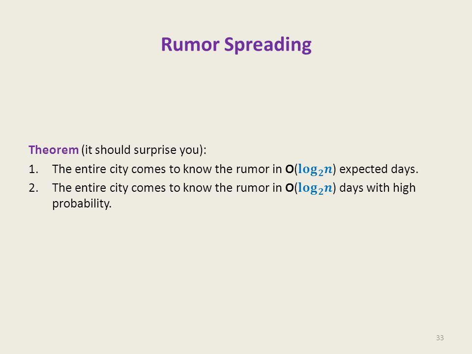Rumor Spreading 33