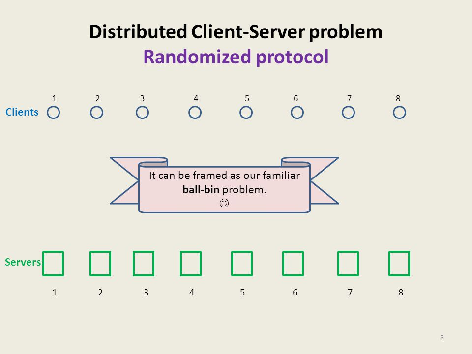 Distributed Client-Server problem Randomized protocol 8 12 345 678 Clients 1 2 3 4 5 6 7 8 Servers It can be framed as our familiar ball-bin problem.