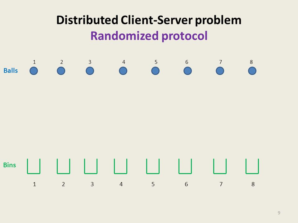 Distributed Client-Server problem Randomized protocol 20 This bound is very loose.