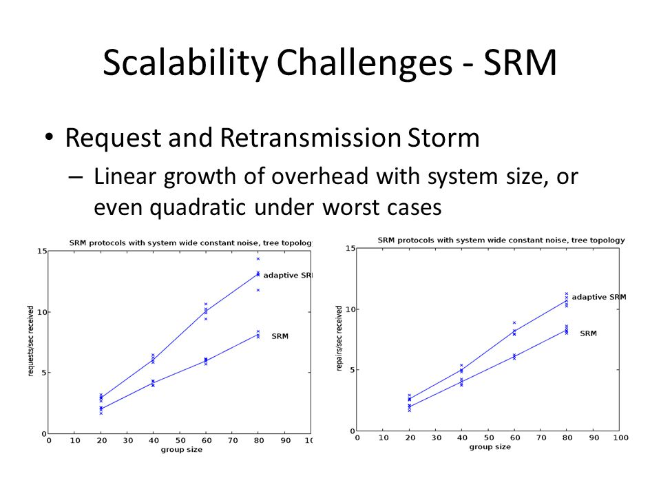 Scalability Challenges - SRM Request and Retransmission Storm – Linear growth of overhead with system size, or even quadratic under worst cases