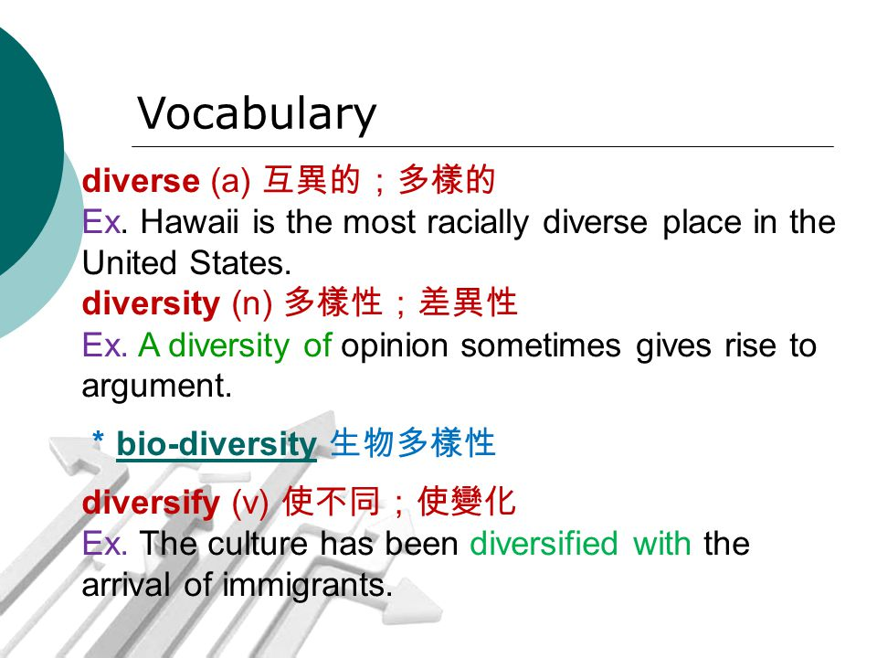 diverse (a) 互異的;多樣的 Ex. Hawaii is the most racially diverse place in the United States. diversity (n) 多樣性;差異性 Ex. A diversity of opinion sometimes giv