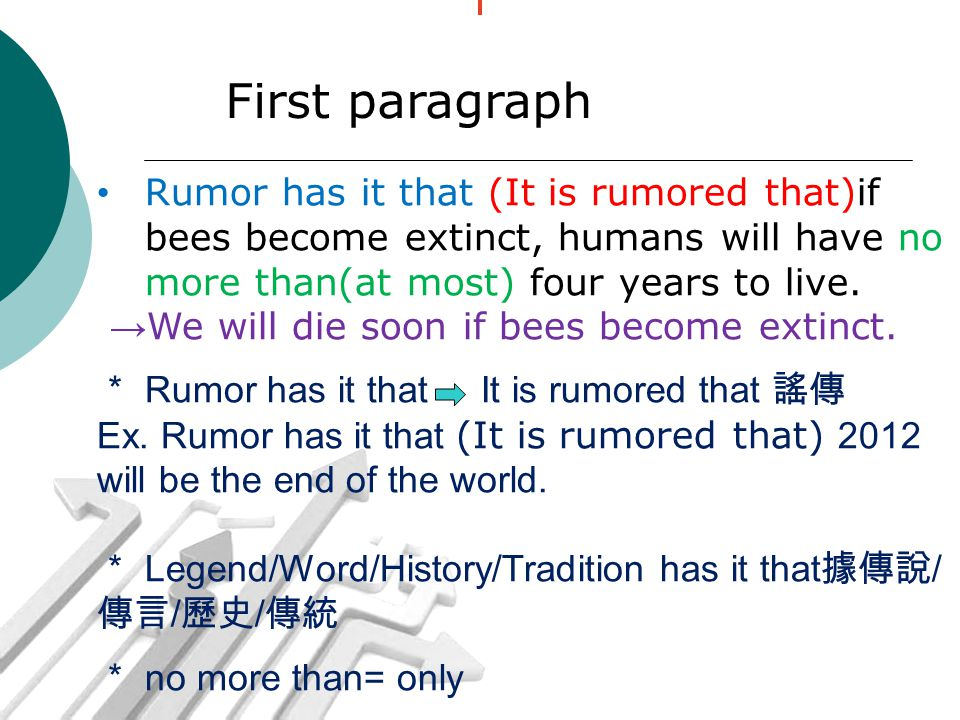 Rumor has it that (It is rumored that)if bees become extinct, humans will have no more than(at most) four years to live. → We will die soon if bees be