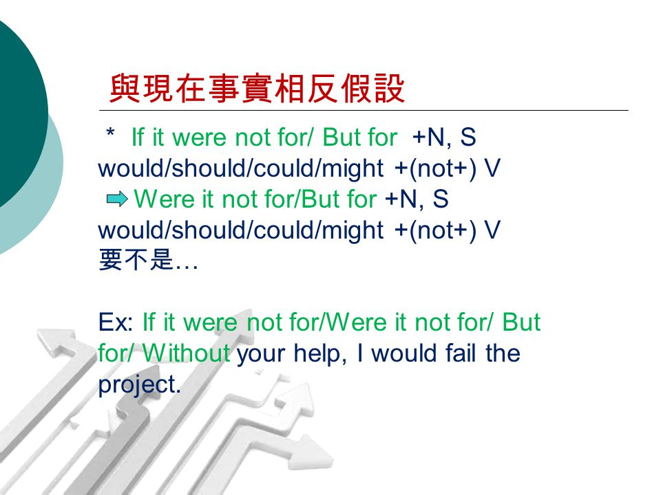 與現在事實相反假設 * If it were not for/ But for +N, S would/should/could/might +(not+) V Were it not for/But for +N, S would/should/could/might +(not+) V 要不是
