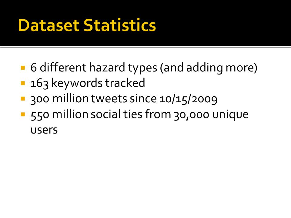  6 different hazard types (and adding more)  163 keywords tracked  300 million tweets since 10/15/2009  550 million social ties from 30,000 unique users