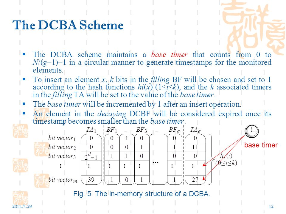 2011-7-2912 The DCBA Scheme  The DCBA scheme maintains a base timer that counts from 0 to N/(g−1)−1 in a circular manner to generate timestamps for the monitored elements.