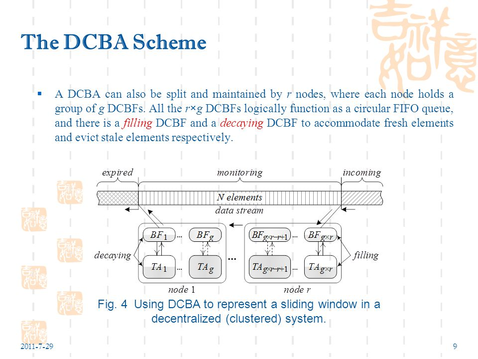 2011-7-299 The DCBA Scheme  A DCBA can also be split and maintained by r nodes, where each node holds a group of g DCBFs.