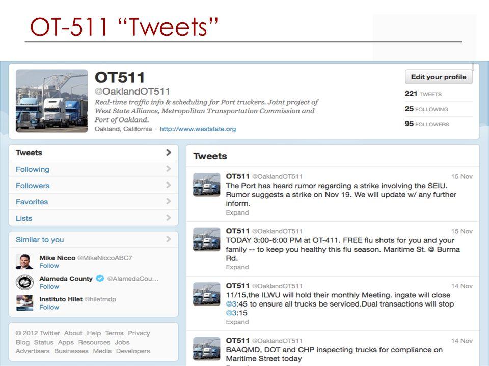 "OT-511 ""Tweets"""