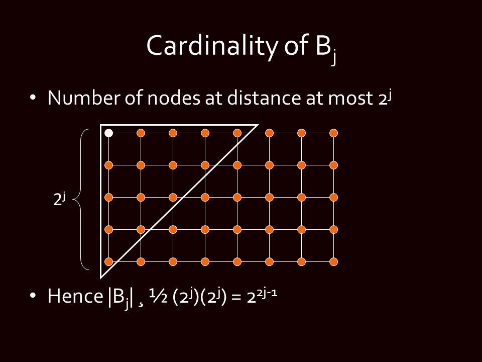Number of nodes at distance at most 2 j Hence |B j | ¸ ½ (2 j )(2 j ) = 2 2j-1 Cardinality of B j 2j2j