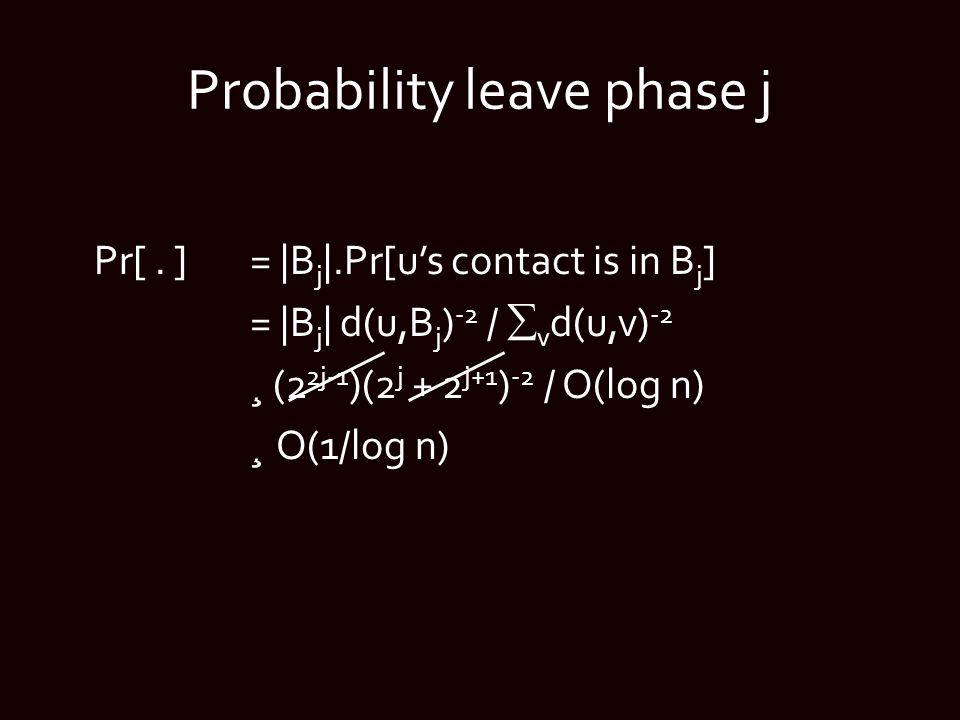 Probability leave phase j Pr[. ]= |B j |.Pr[u's contact is in B j ] = |B j | d(u,B j ) -2 /  v d(u,v) -2 ¸ (2 2j-1 )(2 j + 2 j+1 ) -2 / O(log n) ¸ O(