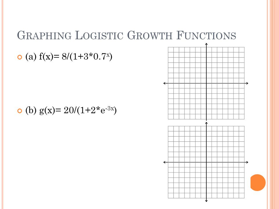 G RAPHING L OGISTIC G ROWTH F UNCTIONS (a) f(x)= 8/(1+3*0.7 x ) (b) g(x)= 20/(1+2*e -3x )