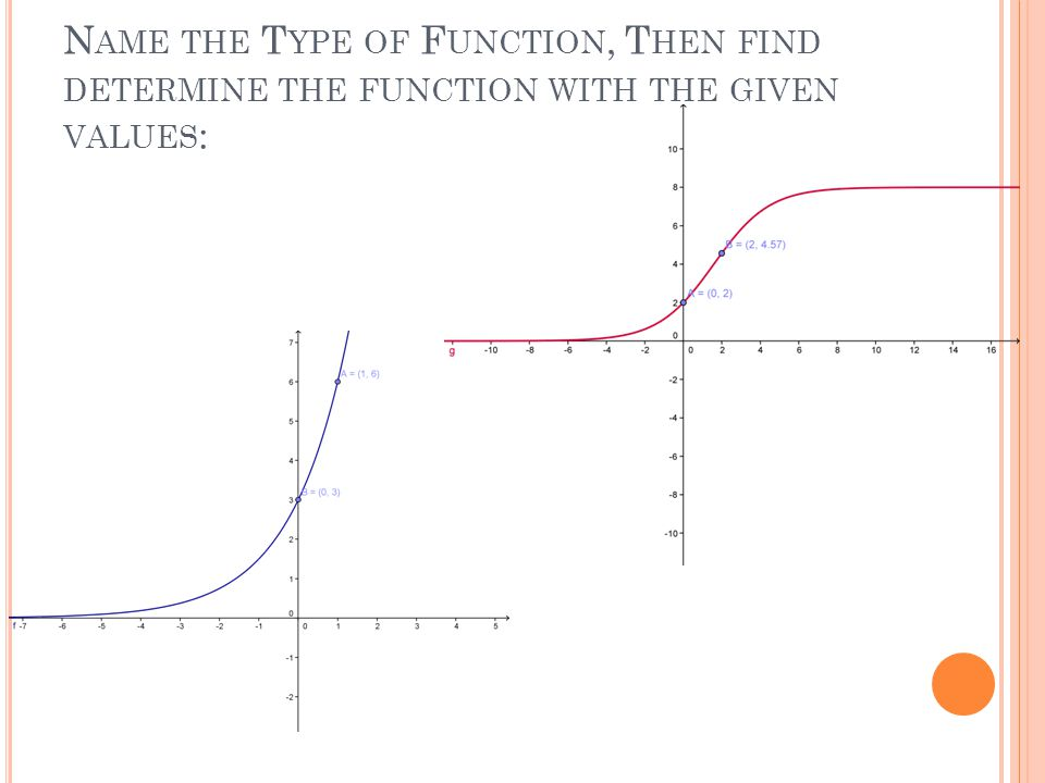 N AME THE T YPE OF F UNCTION, T HEN FIND DETERMINE THE FUNCTION WITH THE GIVEN VALUES :