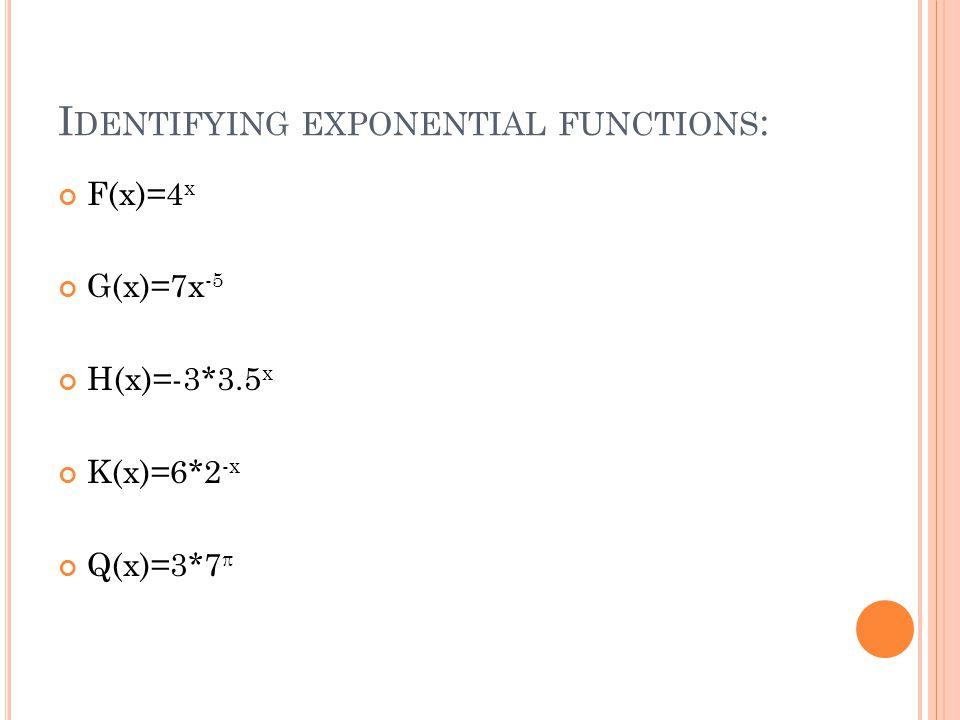 I DENTIFYING EXPONENTIAL FUNCTIONS : F(x)=4 x G(x)=7x -5 H(x)=-3*3.5 x K(x)=6*2 -x Q(x)=3*7 