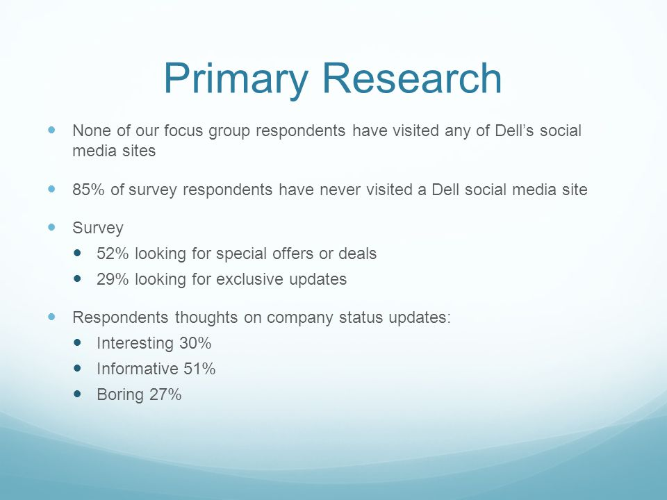 Primary Research None of our focus group respondents have visited any of Dell's social media sites 85% of survey respondents have never visited a Dell