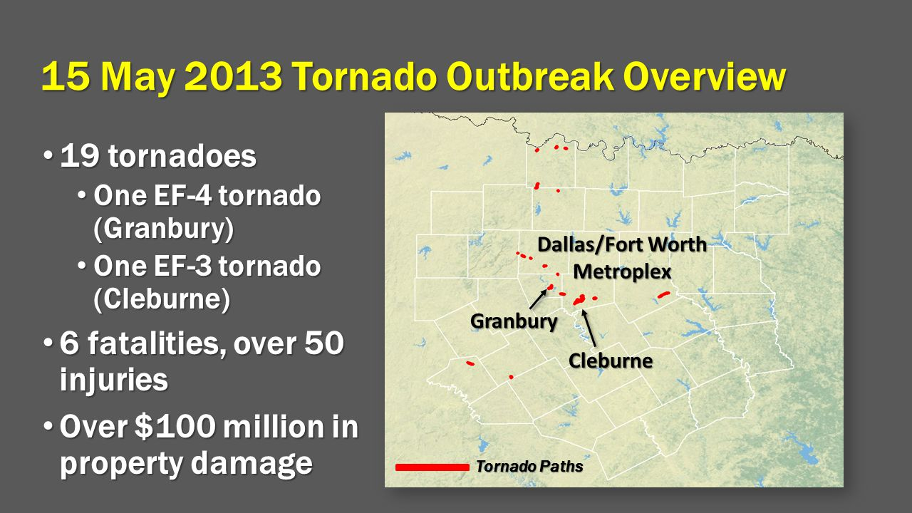 15 May 2013 Tornado Outbreak Overview 19 tornadoes 19 tornadoes One EF-4 tornado (Granbury) One EF-4 tornado (Granbury) One EF-3 tornado (Cleburne) On