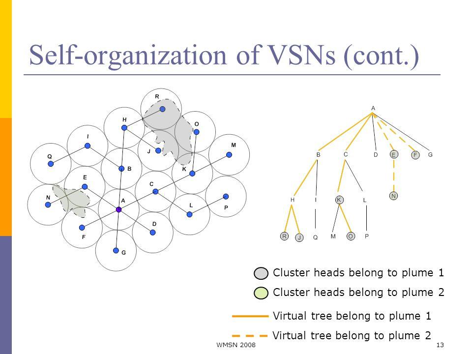 Self-organization of VSNs (cont.) Virtual tree belong to plume 2 Cluster heads belong to plume 1 Cluster heads belong to plume 2 Virtual tree belong to plume 1 13WMSN 2008