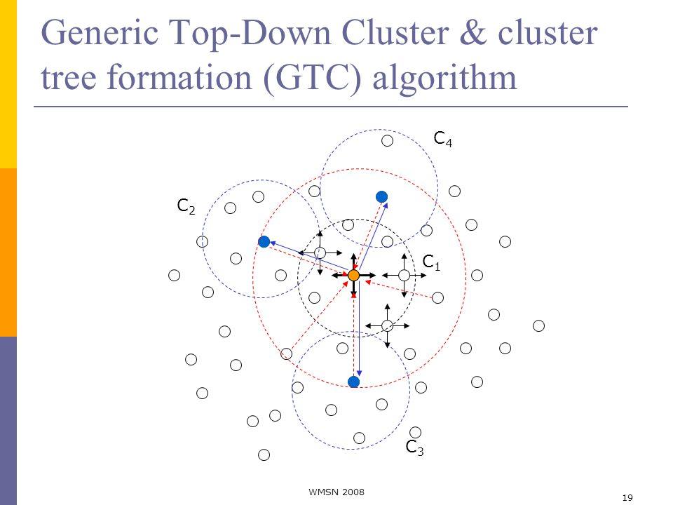 Generic Top-Down Cluster & cluster tree formation (GTC) algorithm C1C1 19 C2C2 C4C4 C3C3 WMSN 2008
