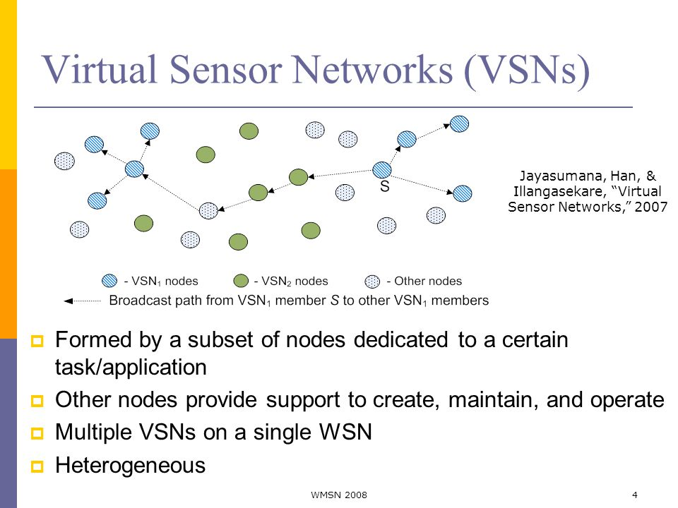 Virtual Sensor Networks (VSNs)  Formed by a subset of nodes dedicated to a certain task/application  Other nodes provide support to create, maintain, and operate  Multiple VSNs on a single WSN  Heterogeneous Jayasumana, Han, & Illangasekare, Virtual Sensor Networks, 2007 4WMSN 2008