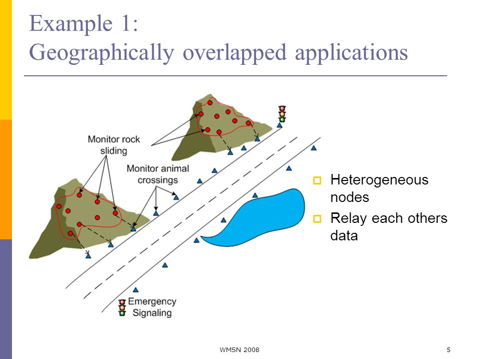 Example 1: Geographically overlapped applications  Heterogeneous nodes  Relay each others data 5WMSN 2008