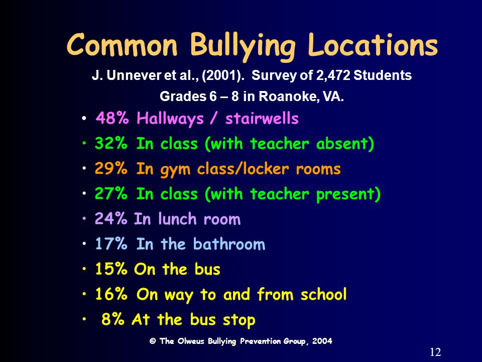 12 48% Hallways / stairwells 32% In class (with teacher absent) 29% In gym class/locker rooms 27% In class (with teacher present) 24% In lunch room 17% In the bathroom 15% On the bus 16% On way to and from school 8% At the bus stop Common Bullying Locations J.