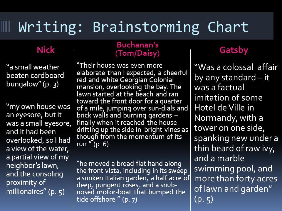 Writing: Brainstorming Chart NickGatsby a small weather beaten cardboard bungalow (p.