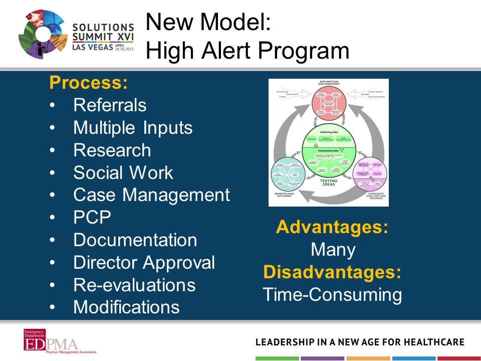New Model: High Alert Program Advantages: Many Disadvantages: Time-Consuming Process: Referrals Multiple Inputs Research Social Work Case Management P