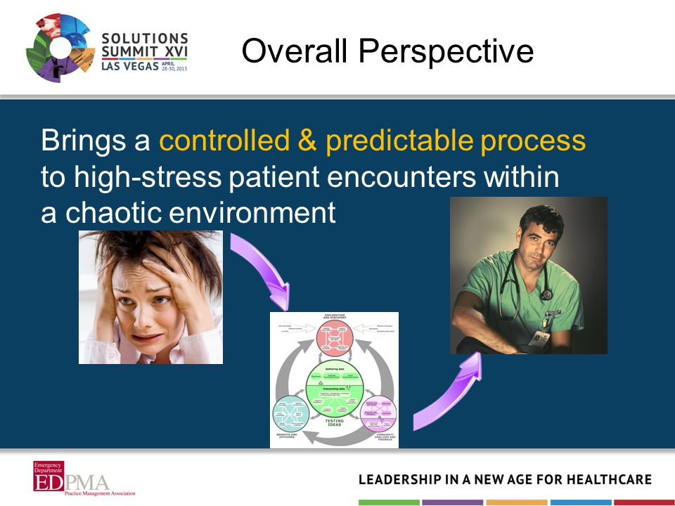 Overall Perspective Brings a controlled & predictable process to high-stress patient encounters within a chaotic environment