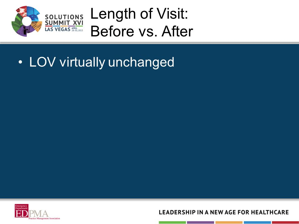 Length of Visit: Before vs. After LOV virtually unchanged
