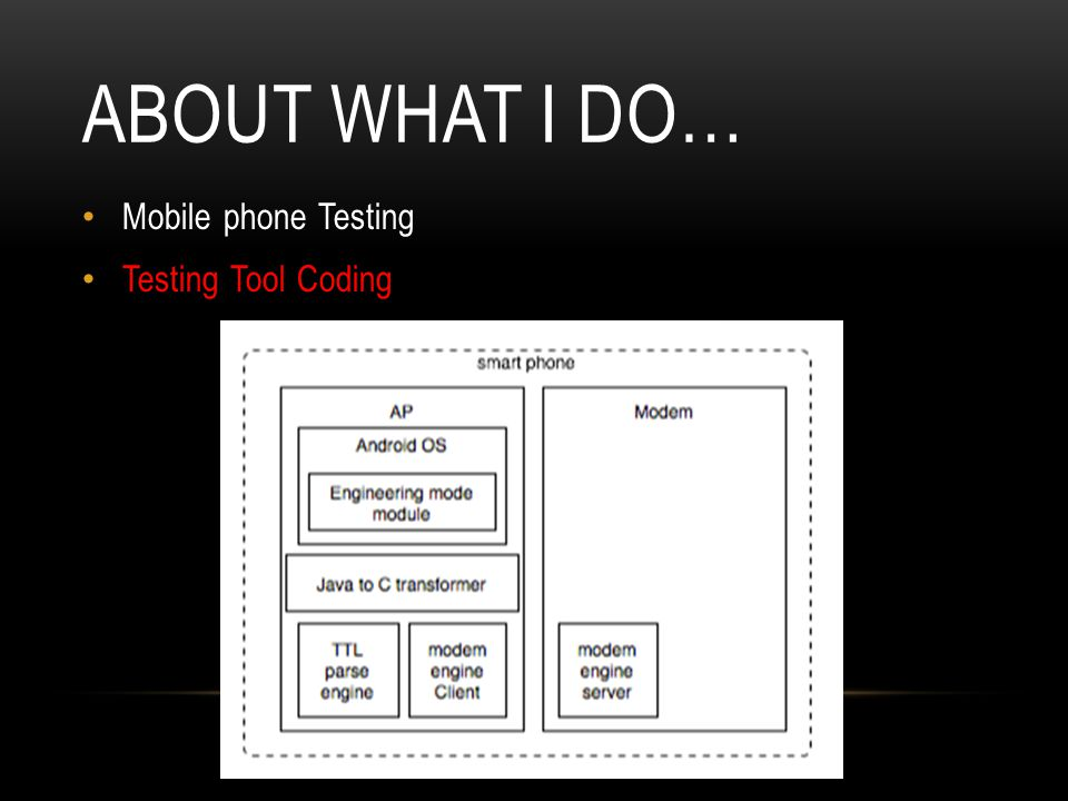 ABOUT WHAT I DO… Mobile phone Testing Testing Tool Coding