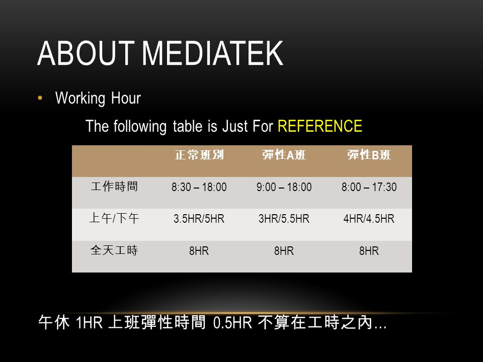 ABOUT MEDIATEK Working Hour The following table is Just For REFERENCE 午休 1HR 上班彈性時間 0.5HR 不算在工時之內 … 正常班別彈性 A 班彈性 B 班 工作時間 8:30 – 18:009:00 – 18:008:00