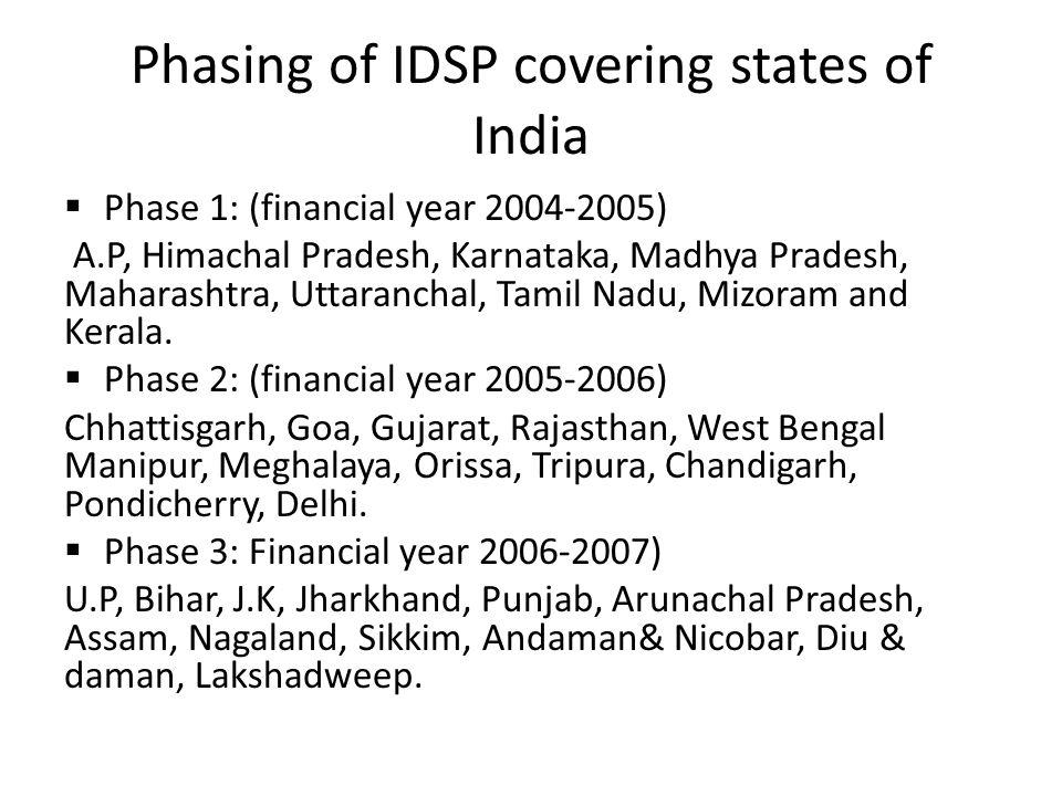 Phasing of IDSP covering states of India  Phase 1: (financial year 2004-2005) A.P, Himachal Pradesh, Karnataka, Madhya Pradesh, Maharashtra, Uttaranc