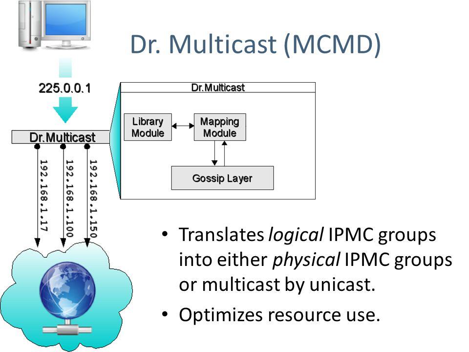 Dr. Multicast (MCMD) Translates logical IPMC groups into either physical IPMC groups or multicast by unicast. Optimizes resource use.