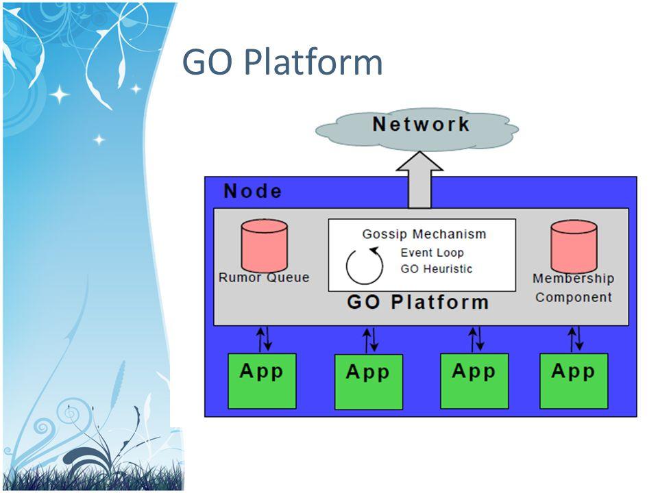 GO Platform