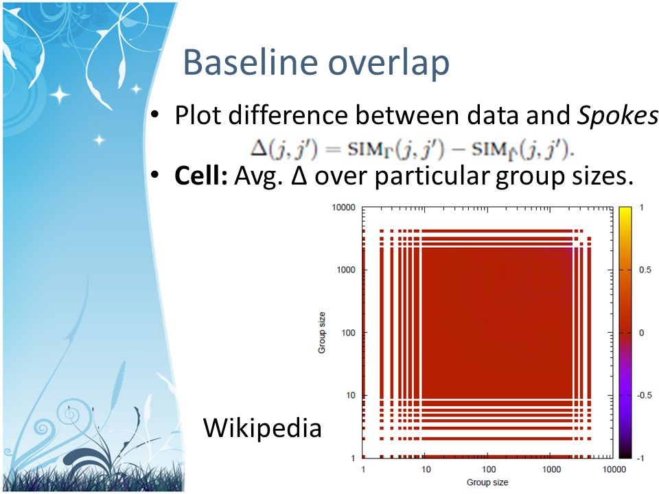 Baseline overlap Plot difference between data and Spokes Cell: Avg.