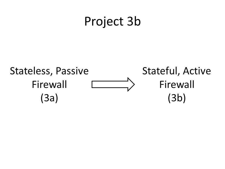 Project 3b Stateless, Passive Firewall (3a) Stateful, Active Firewall (3b)