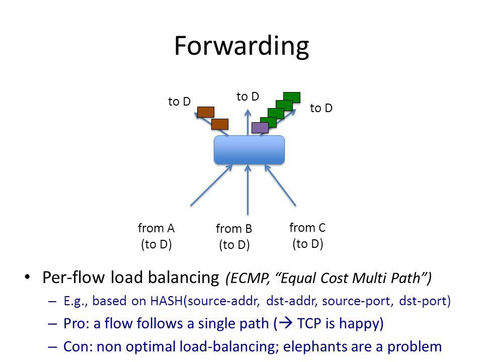 "Forwarding Per-flow load balancing (ECMP, ""Equal Cost Multi Path"") – E.g., based on HASH(source-addr, dst-addr, source-port, dst-port) – Pro: a flow f"