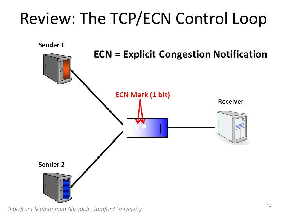 Review: The TCP/ECN Control Loop 42 Sender 1 Sender 2 Receiver ECN Mark (1 bit) ECN = Explicit Congestion Notification Slide from Mohammad Alizadeh, S