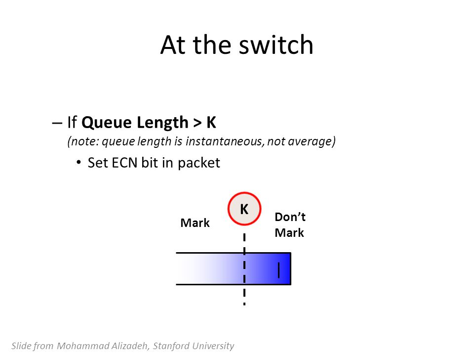 At the switch – If Queue Length > K (note: queue length is instantaneous, not average) Set ECN bit in packet K Don't Mark Slide from Mohammad Alizadeh