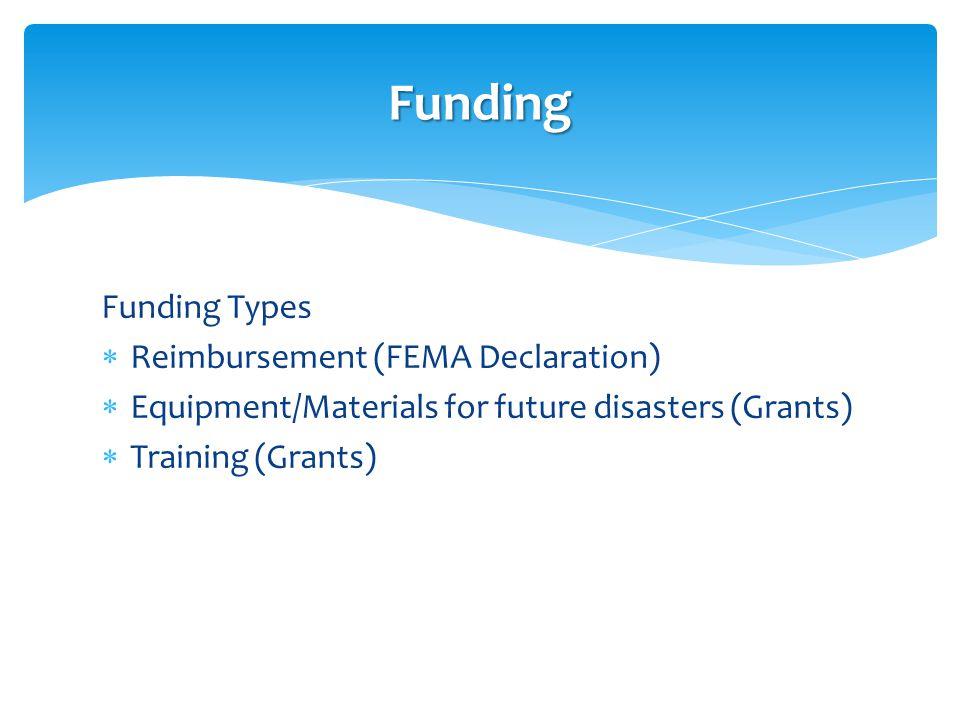 Funding Types  Reimbursement (FEMA Declaration)  Equipment/Materials for future disasters (Grants)  Training (Grants) Funding
