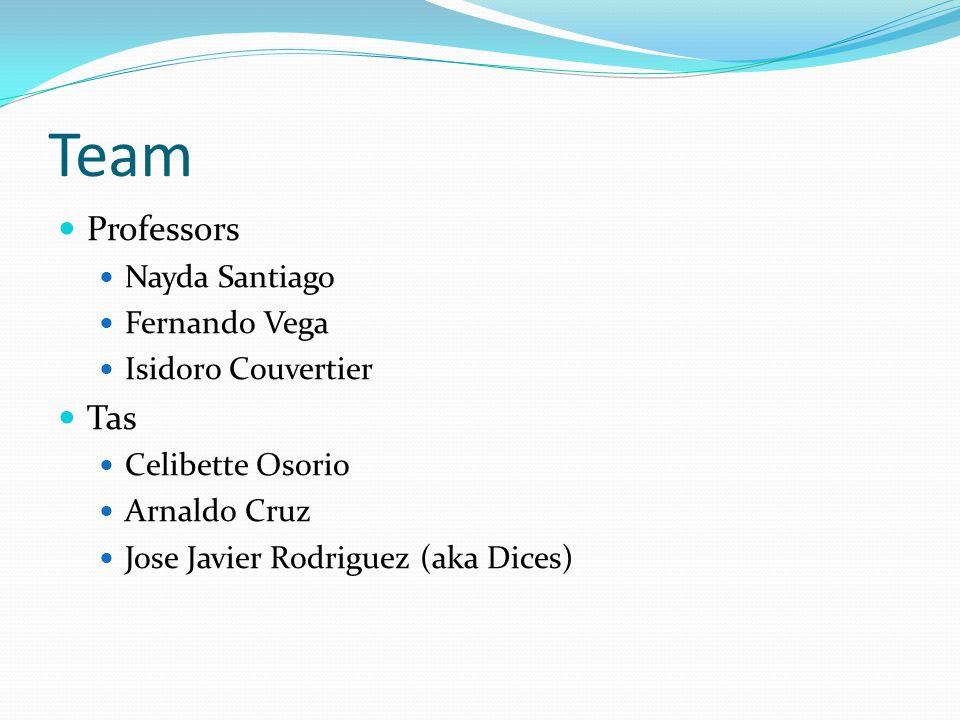 Team Professors Nayda Santiago Fernando Vega Isidoro Couvertier Tas Celibette Osorio Arnaldo Cruz Jose Javier Rodriguez (aka Dices)