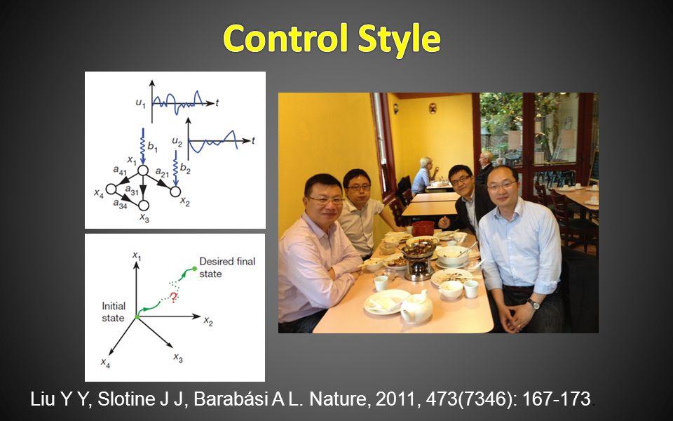 Liu Y Y, Slotine J J, Barabási A L. Nature, 2011, 473(7346): 167-173.