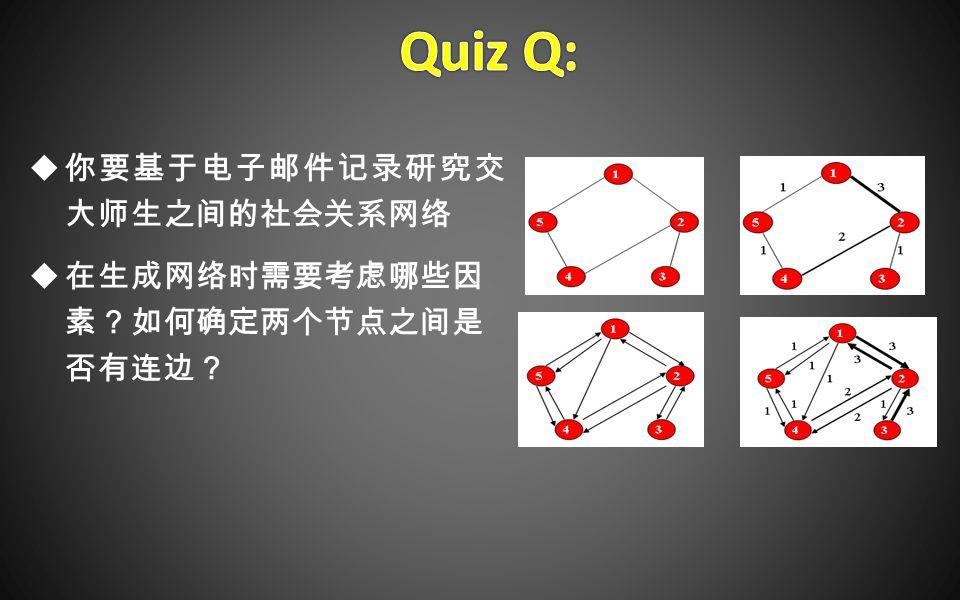  你要基于电子邮件记录研究交 大师生之间的社会关系网络  在生成网络时需要考虑哪些因 素?如何确定两个节点之间是 否有连边?
